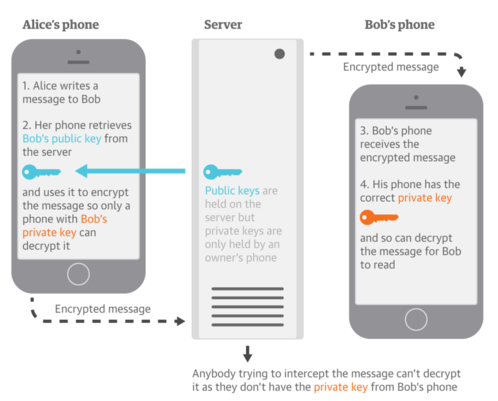 end-to-end-encryption.png